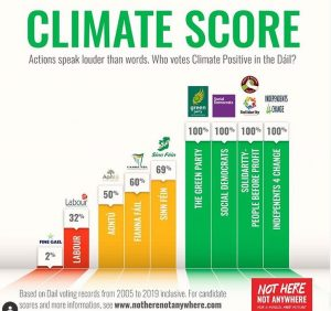 NHNA Climate Score